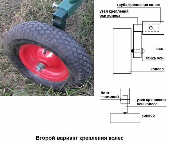 Как самому сделать ступицу для колеса